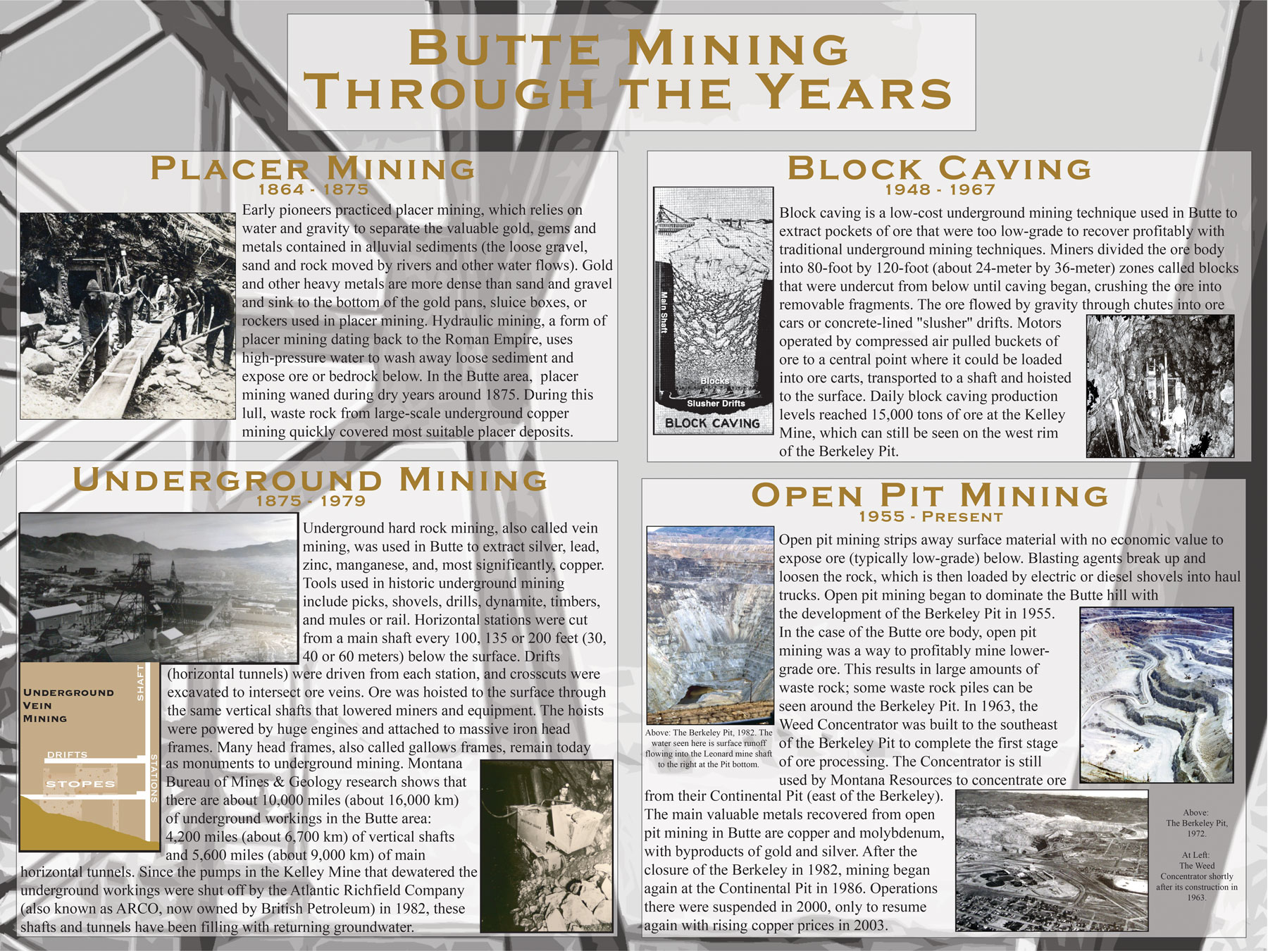 Berkeley Pit Poster Series: Butte Mining Through the Years