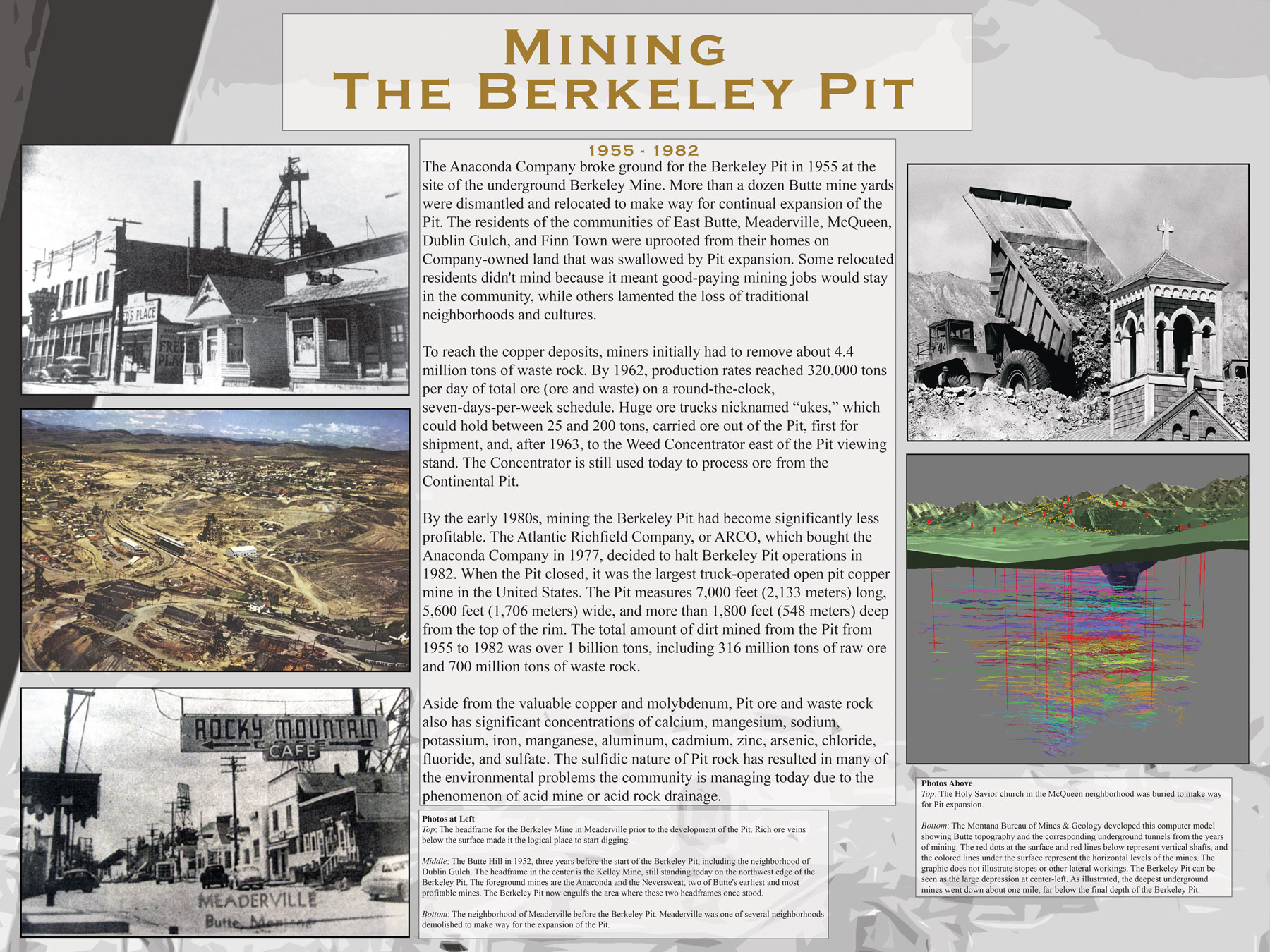 Berkeley Pit Poster Series: Mining the Berkeley Pit. Click on the image to view a larger version, or use the links at the bottom of the page to download a high-resolution version.