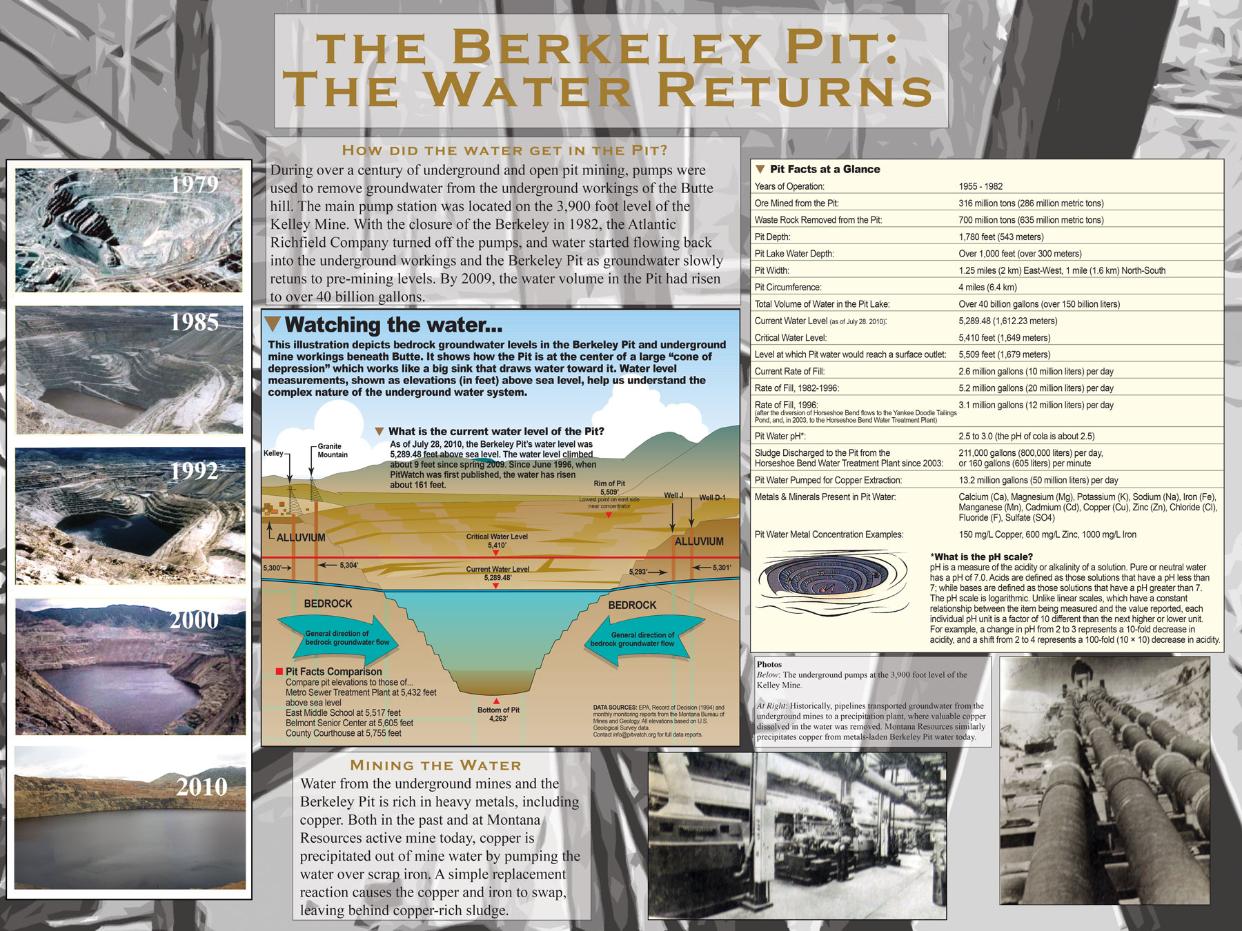 Berkeley Pit Poster Series: The Water Returns. Click on the image to view a larger version, or use the links at the bottom of the page to download a high-resolution version.