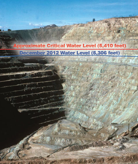 The water level of the Berkeley Pit in 2012, compared to the Critical Water Level for the Berkeley Pit system. Image from the Montana Bureau of Mines and Geology.